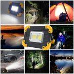 _vyr_79420W-CBL-Trial-led-lampa-akkus-reflektor-munkalampa